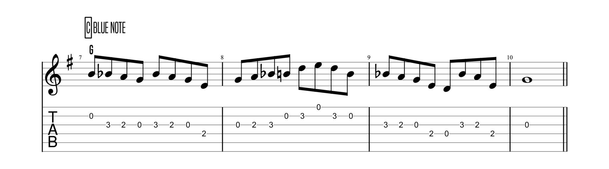 (Minor Third Blue Note Bluegrass Licks)