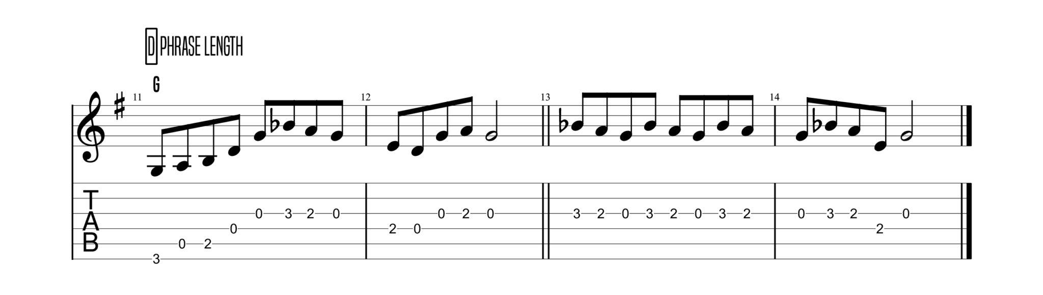 (Bluegrass Guitar Tag Licks)